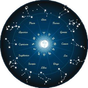 Tähtitiede ja horoskoopit